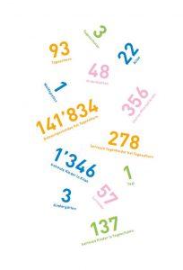 Jahresbericht-Hülle